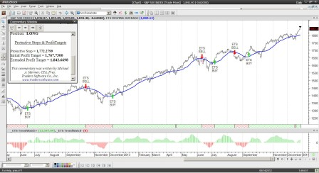 Screen shot showing the system calls on the SPX